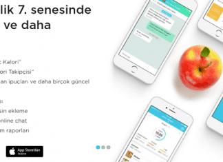 Türkiye'nin En Çok Kullanılan Online Diyet Platformu: Diyetkolik